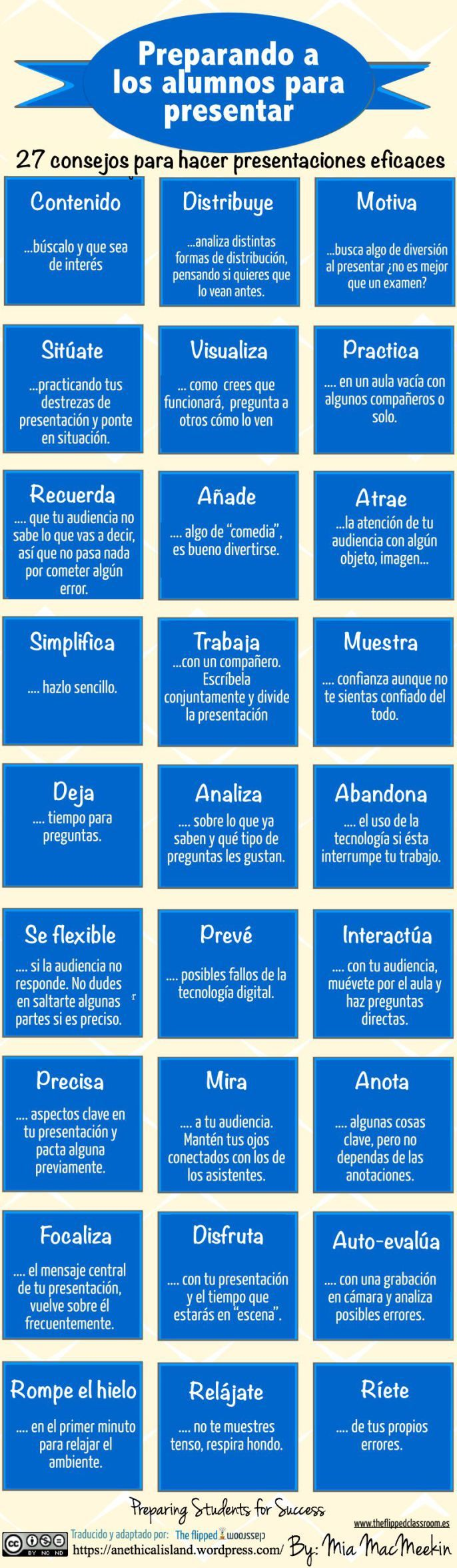 PresentacionesAula27TipsProducirlas-Infografía-BlogGesvin