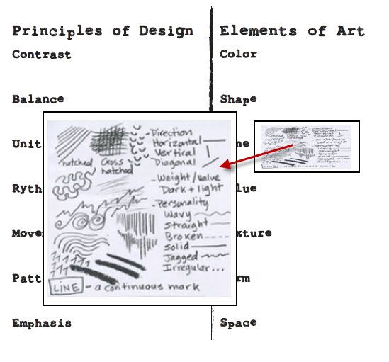 Give The Elements Of Art : The best elements and principles ideas on pinterest