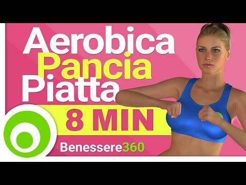 8 Minuti di Aerobica per Dimagrire la Pancia e Perdere Peso Velocemente - YouTube