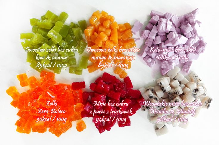 Żelki – misie bez kalorii! Przepisy & 10 wskazówek jak zrobić to dobrze – Dieta, Fitness, Zdrowa żywność