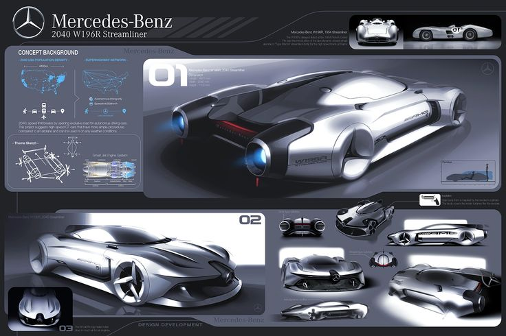 Mercedes-Benz 2040 W196R Streamliner on Behance