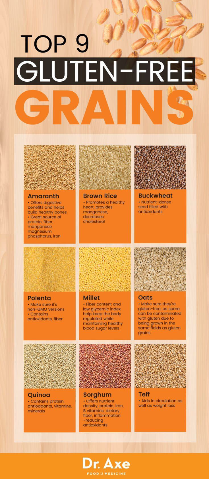 Top nine gluten-free grains - Dr. Axe