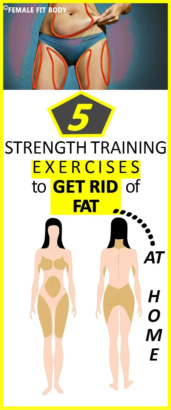 Eliminate the Fat at Home Effectively- Without Equipment !!!