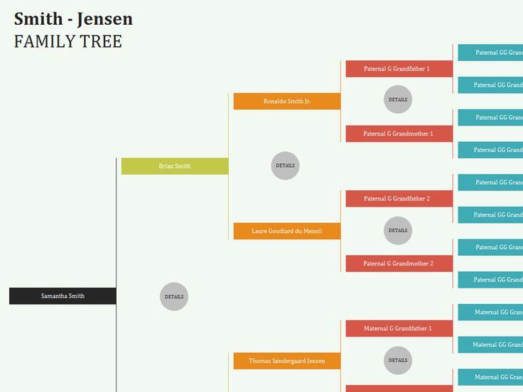 40 best genealogy excel spreadsheets images on pinterest