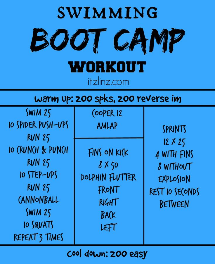 17 Best Images About Swimming Workouts On Pinterest Swim Fit Bit And Swim Training