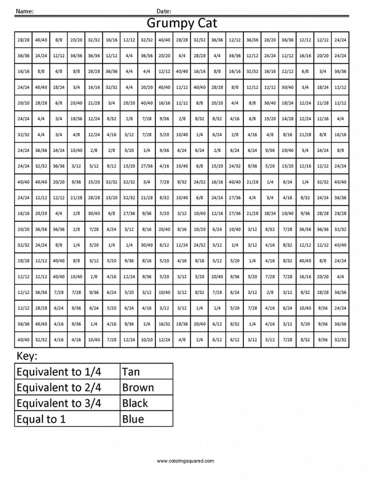 Free Math Coloring Pages IMC1 Grumpy Cat Homeschool math