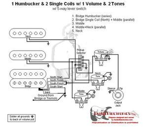 1 Humbucker/2 Single Coils/5-Way Switch/1 Volume/2 Tones