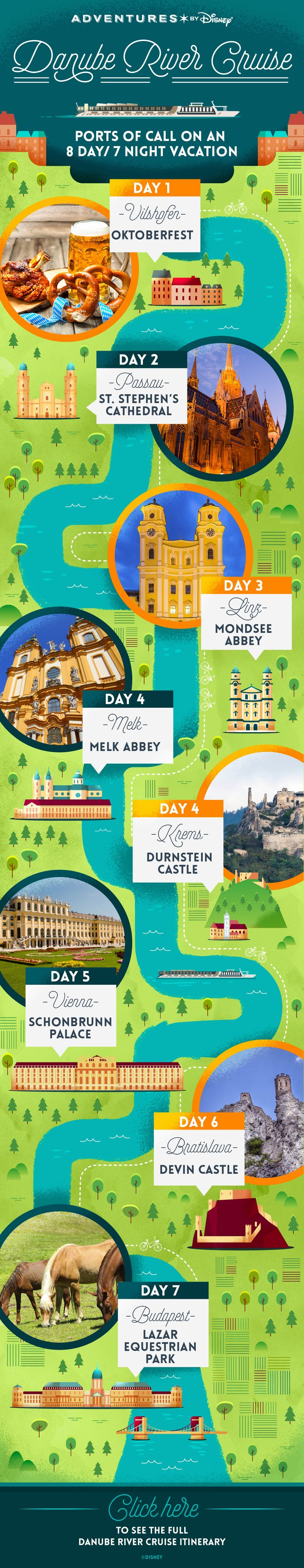 You can enjoy family river cruising to eight unforgettable destinations in four countries on an all-inclusive adventure along the Danube river through the heart of Europe. From Schonbrunn Palace to the famed Melk Abbey in Austria, there is something for the whole family to enjoy!