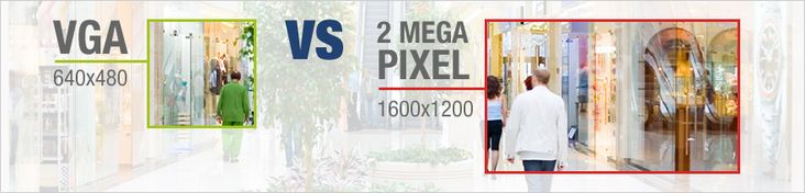 Multi-Megapixel Cameras from 3S