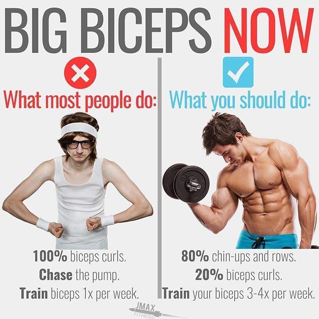 "BIG BICEPS NOW by @jmaxfitness - If you want big biceps you'll see most of your growth from big compound movements (such as chin-ups and rows). Aim to get stronger in these movements (progressive overload) and use these movements 80% of the time. - The other 20% of the time you can add the ""finishing touches"" to your biceps by using different biceps curl exercises and get a nice pump (although I do love getting stronger in the 6-8 rep range on incline biceps curls). - Make sure to train your…"