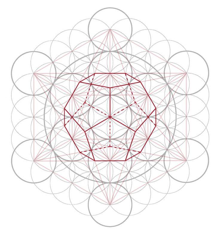 dc13dd3ecbb2c422b71e341dae906bfb 129 best images about mandala on pinterest tree of life, alchemy on 3 5 lemorian template