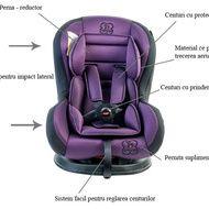 BabyGo-Scaun auto Tojo Purple