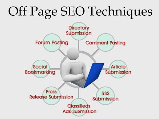 SEO - Way of Work   SEO - Off page Karne ka tarika   off page techniques