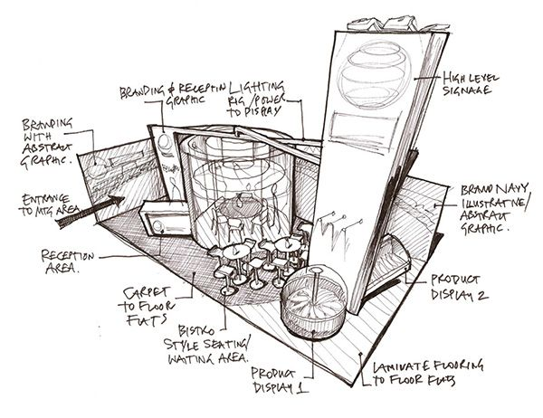 Exhibition Stand Design Drawings : Best exhibition sketch images on pinterest