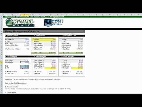 Calculator Forex Risk Management
