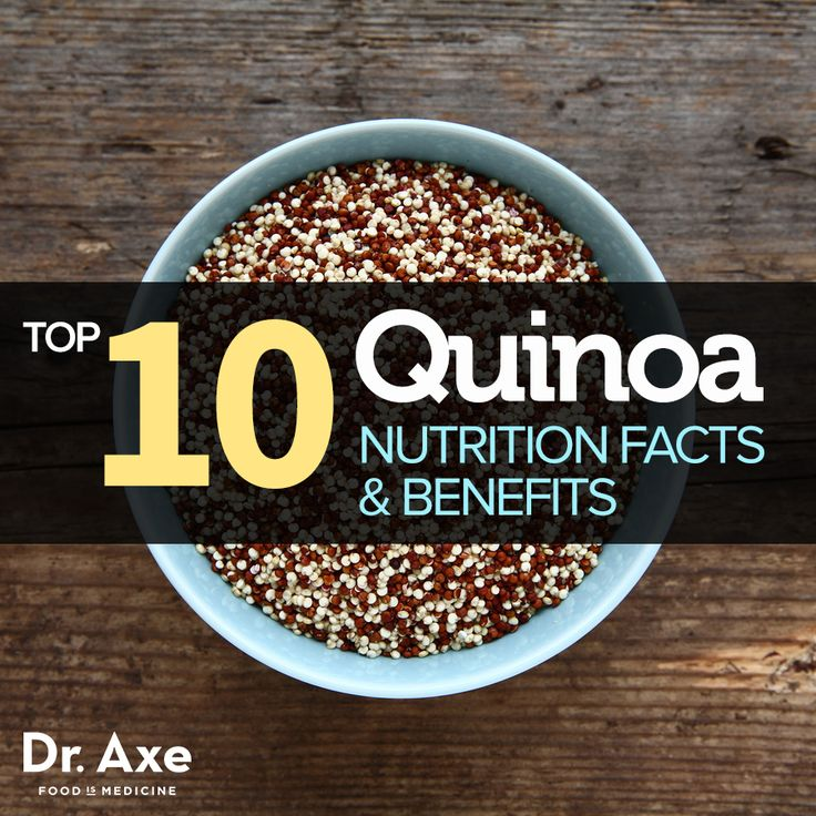 Quinoa Nutrition Facts and benefits title