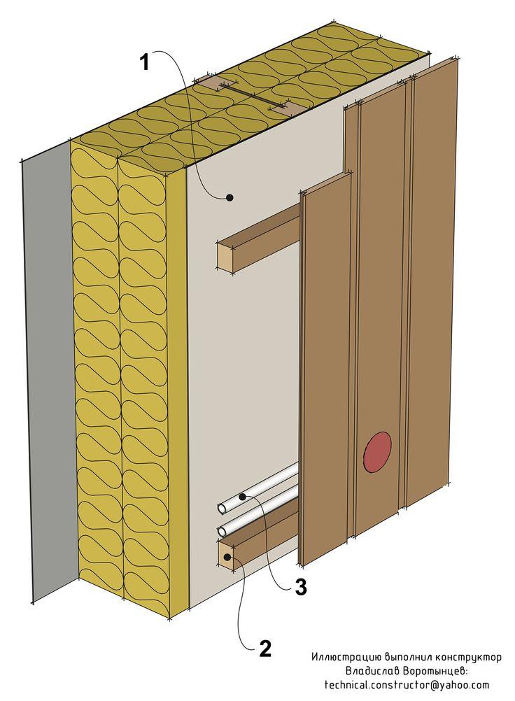 Рис. 9.68 Утеплённая наружная каркасная стена с отражающей пароизоляцией