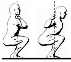 Squat technique alters back extensor muscle activity