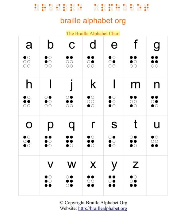 Put small drop of glue over dots and let dry. Children will be able to feel what braille is like. Excellent resource for the Brownie Sense badge
