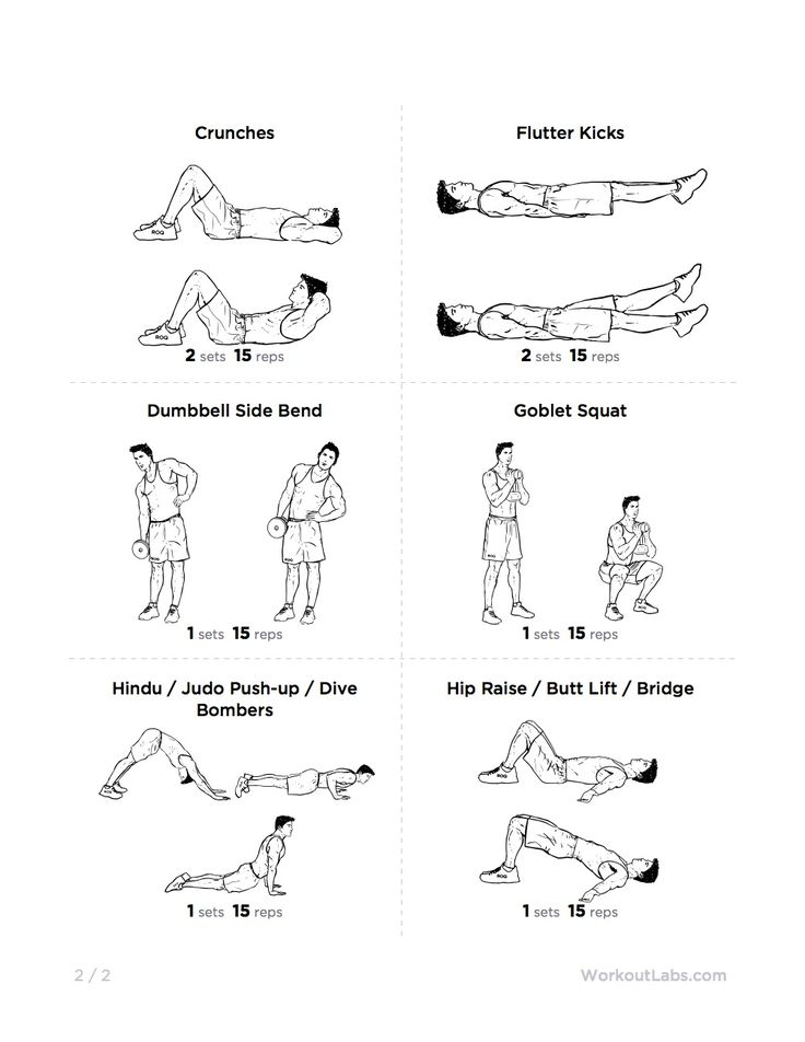 Love Handle Exercises For Men | www.pixshark.com - Images ...