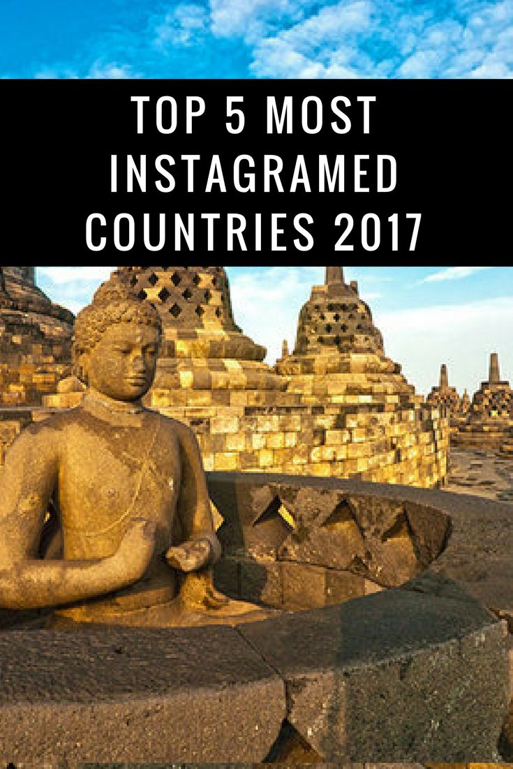 The top 5 most Instagramed countries of all time (so far in 2017)! Number one may come as a surprise to you! #travel #instagram #wanderlust #travelphotography #instatravel #travelpics #backpacker #travelblogger