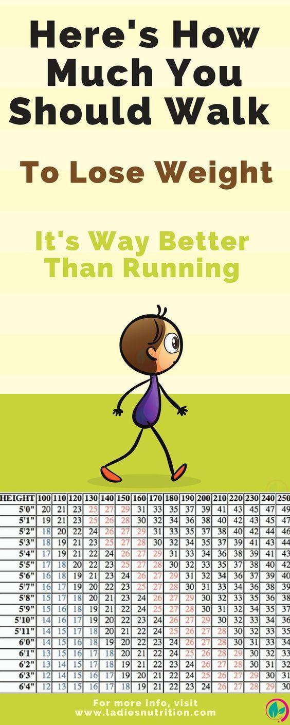 walking to lose weight steps