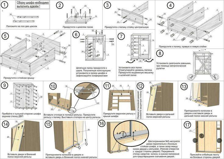 Шкаф-купе своими руками - чертежи и схемы   Postroydo