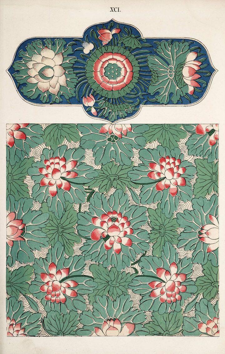 Chinese fabric patterns - photo#49