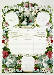 Free Blank Vintage Family Tree Records pages like the kind you find in old family Bibles.