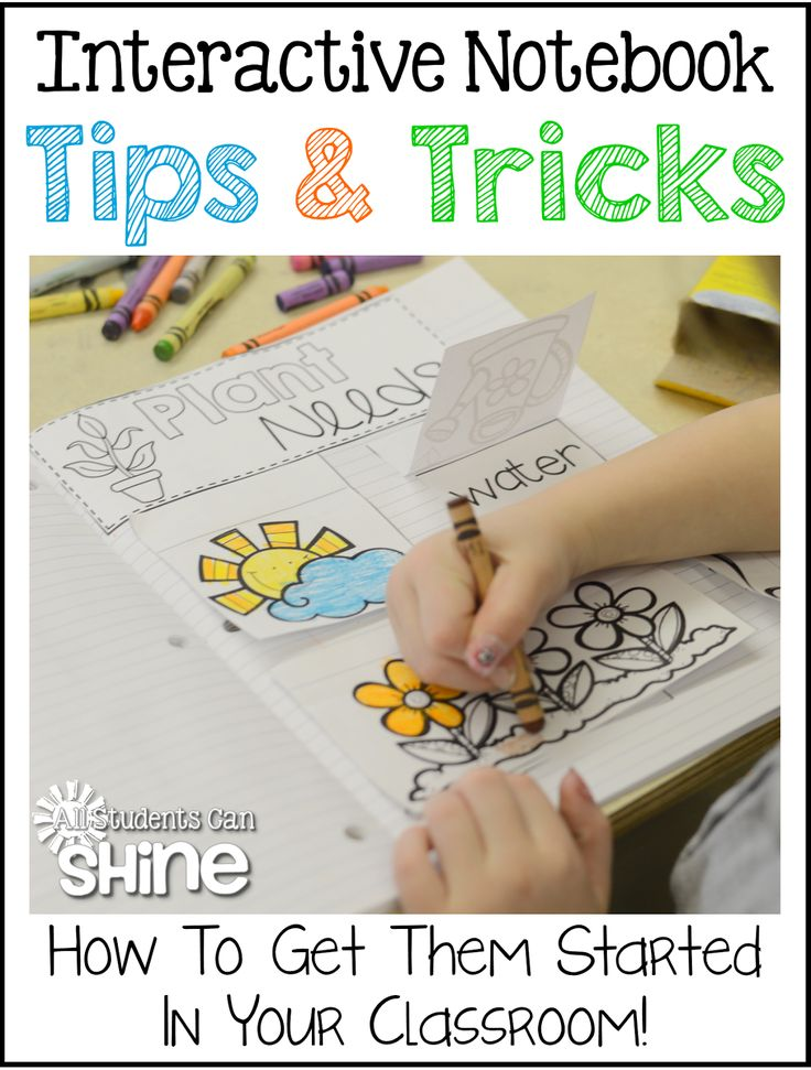Corkboard Connections: Interactive Notebooks – Let's Get Started! Tips  Tricks for implementing Interactive Notebooks including a freebie!