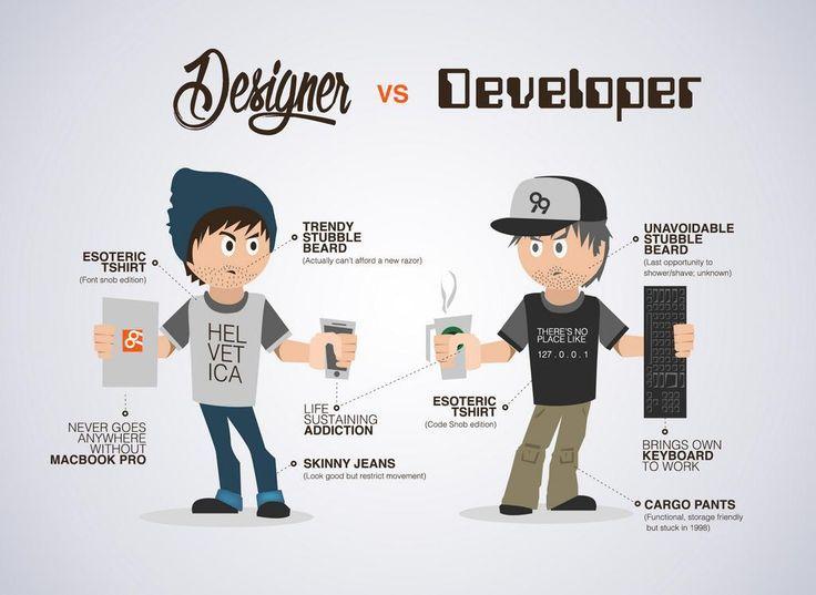 Développeur contre UX Designer