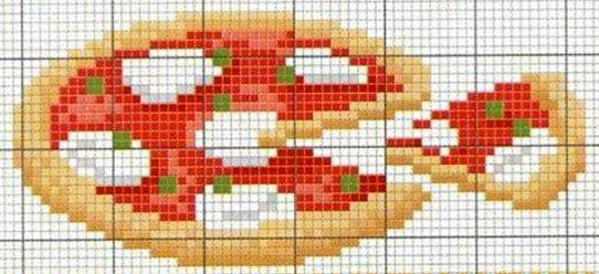 pizza margherita - punto croce - cross Stitch - Kreuzstich - Punto de Cruz