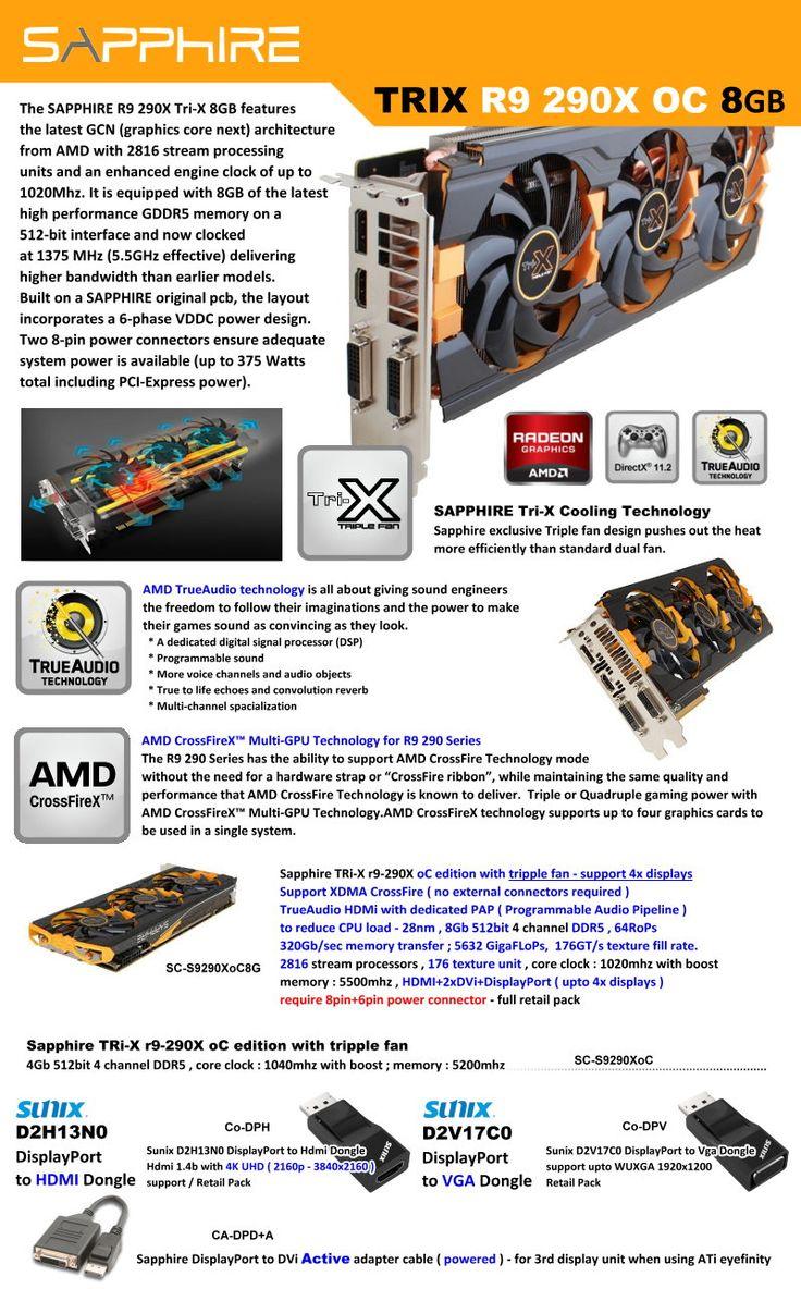 TRIX R9 290X OC 8GB