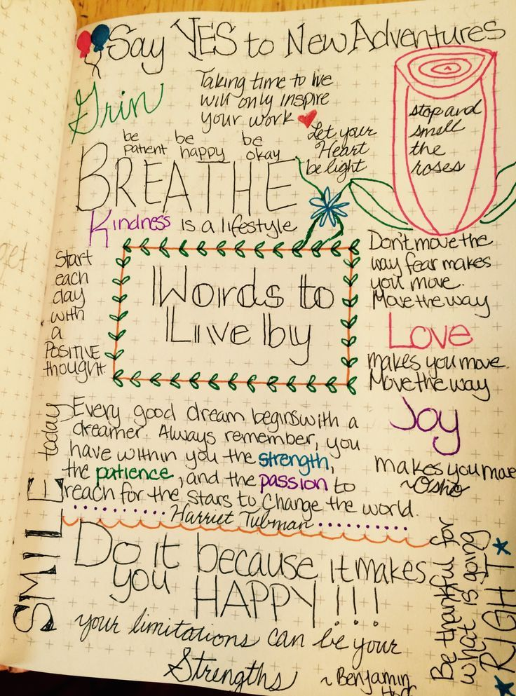how to write a quotation journal