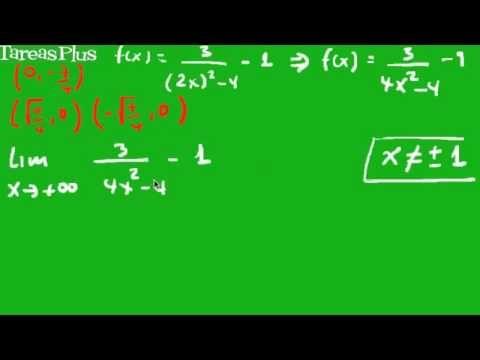 Gráfica de una función racional parte 1