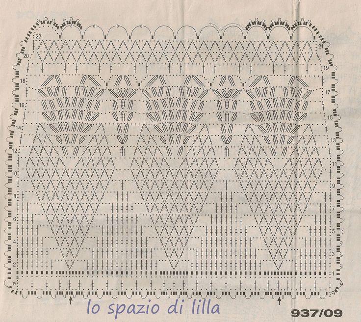 """lo spazio di lilla: Pizzi e bordure all'uncinetto da """"Speciale Burda"""""""