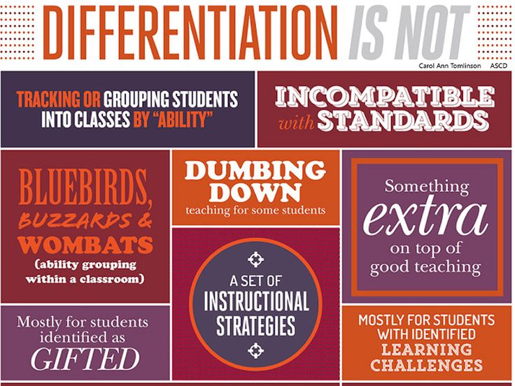 what is differentiated instruction in the classroom