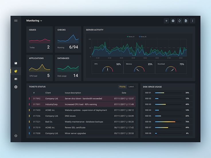 Hi y'all! Another one from my dashboard screens series, this time server resources monitoring and pending tickets. I applied the dark theme I'm currently experimenting with to see how it goes, kee...