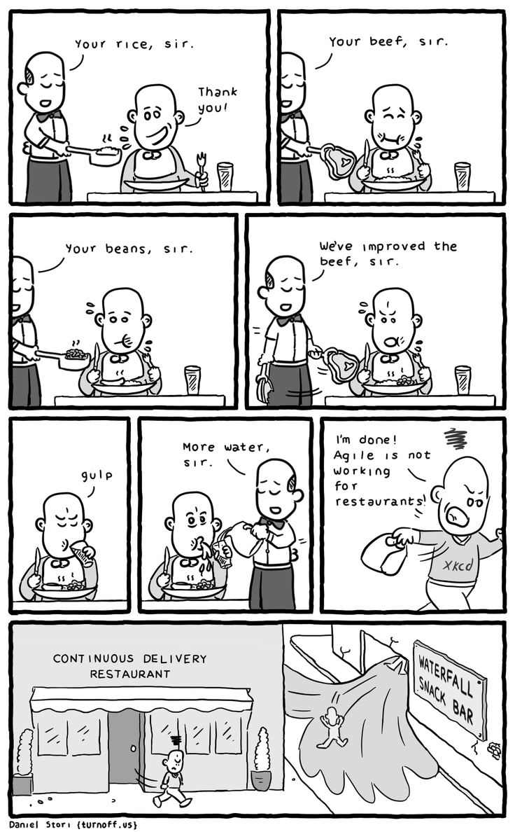 The Agile Restaurant [comic]