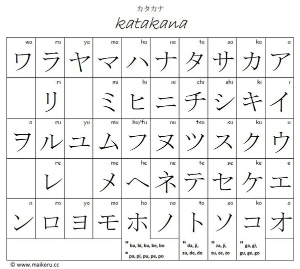 Complete Hiragana Chart: 13 Best Japanese Calligraphy Images On Pinterest