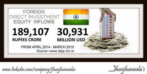 #FDI #ForeignDirectInvestment #EquityInflows from April 2014 to March 2015 #INR #USD   #ForeignInvestment #IndianEconomy #IndiaInvestment #Finance #JhunjhunwalasFinance
