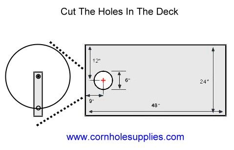 best 25  cornhole board dimensions ideas on pinterest