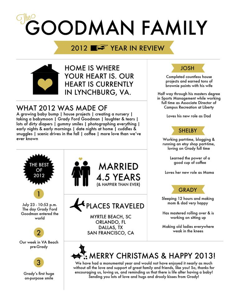 9 best A Year in Review Cards images on Pinterest Christmas - sample project summary template