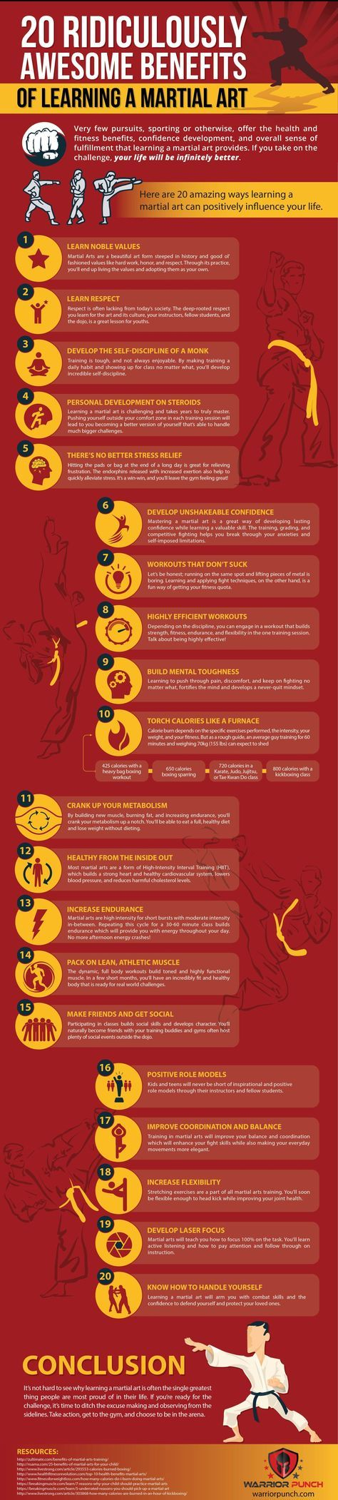 The Benefits of Martial Arts #fitness