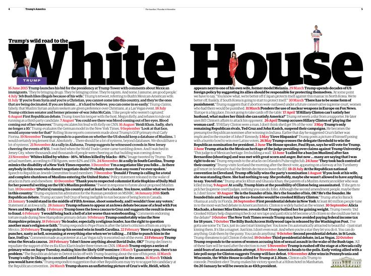 Double page berliner spread in the Guardian listing the trail of lies, insults and idiotic pronouncements by Donald Trump all the way to the White House. #editorialdesign #newspaperdesign #graphicdesign #design #theguardian