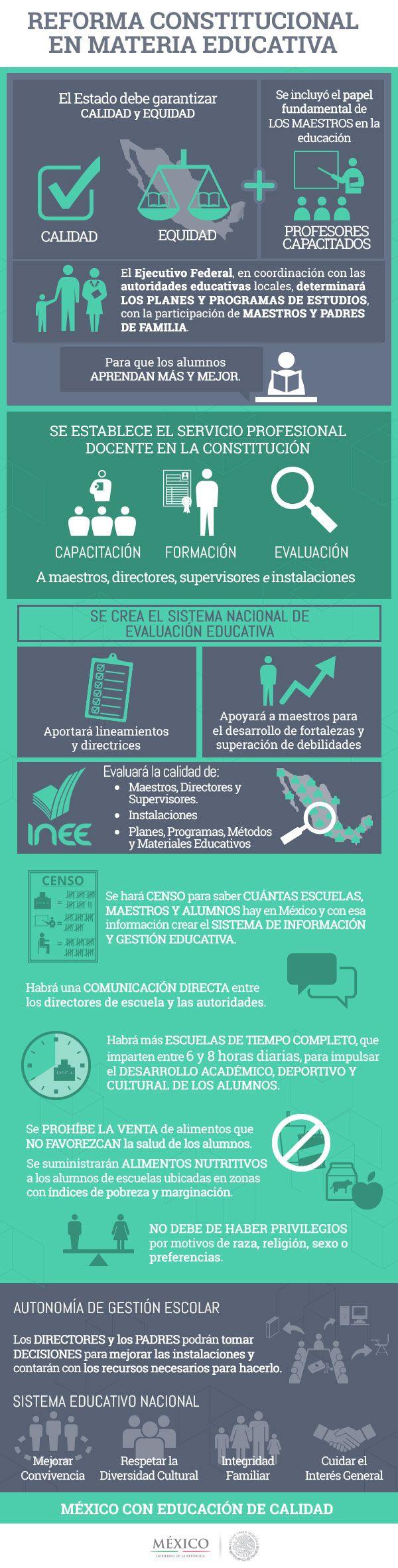 En beneficio de todos los mexicanos, el Congreso de la Unión aprobó y el Presidente promulgó las tres iniciativas que dan contenido a la Reforma Constitucional en materia Educativa: la reforma a la Ley General de Educación, la creación de la Ley del Instituto Nacional para la Evaluación de la Educación y la creación de la Ley General del Servicio Profesional Docente.