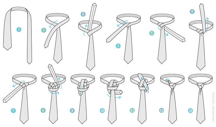 How to Tie the Trinity Knot