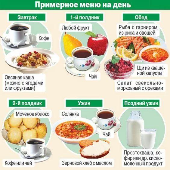 Чем Питаться На Диете Борменталя. Борменталь: дневник питания, принципы диеты, простые рецепты для похудения