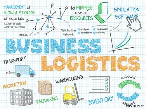 Vector: BUSINESS LOGISTICS Vector Sketch Notes