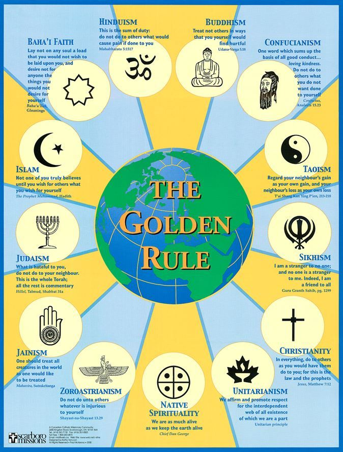 A worksheet about 'The Golden Rule' in major world religions.